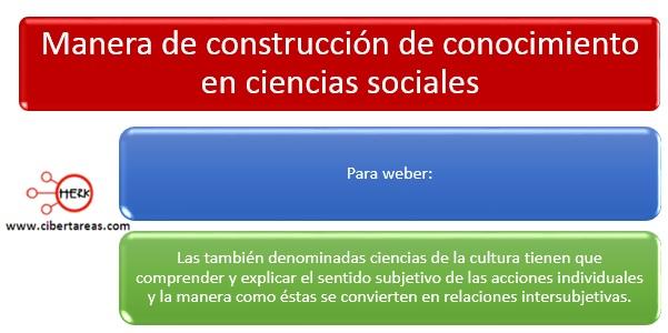construccion del conocimiento en las ciencias sociales weber