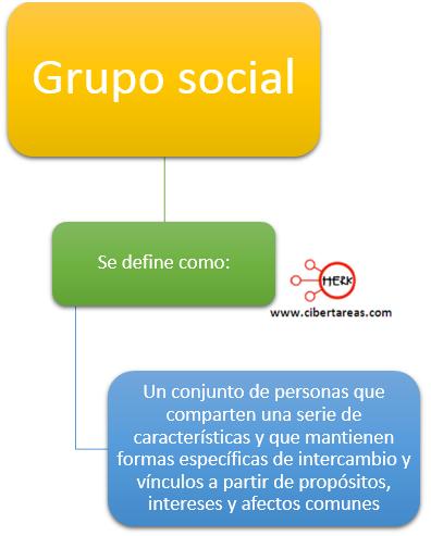 grupo social mapa conceptual introduccion a las ciencias sociales