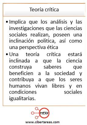 teoria critica introduccion a las ciencias sociales