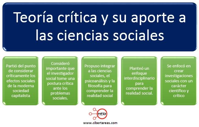 teoria critica y su aporte a las ciencias sociales