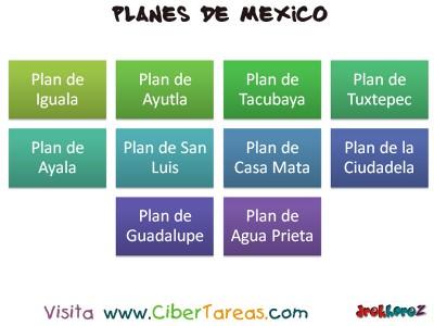 Planes de Mexico