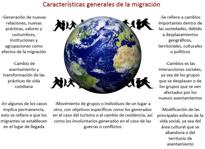 caracterisitcas generales de la migracion introduccion a las ciencias sociales