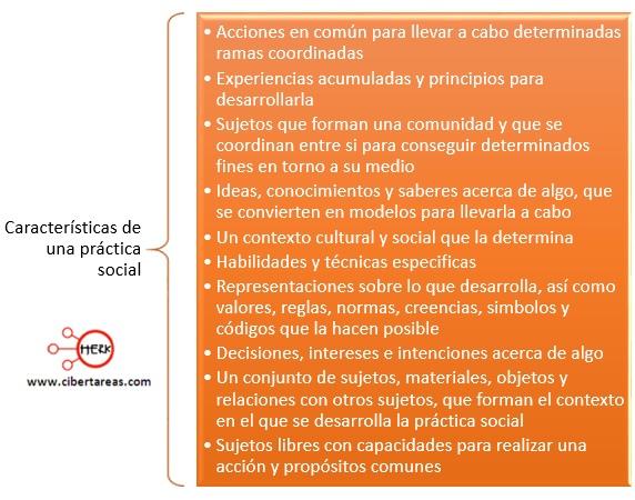 caracteristicas de una practica social introuccion a las ciencias sociales