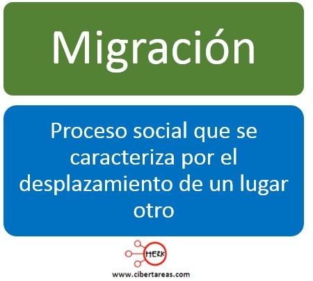 migracion introduccion a las ciencias sociales