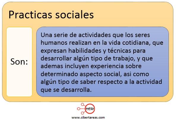 practicas sociales introduccion a las ciencias sociales