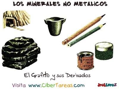 El Grafito y sus Derivados - Los Minerales NO Metalicos