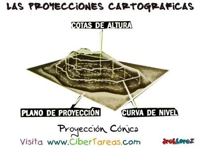 Proyeccion  Conica_2 - Proyecciones Cartograficas