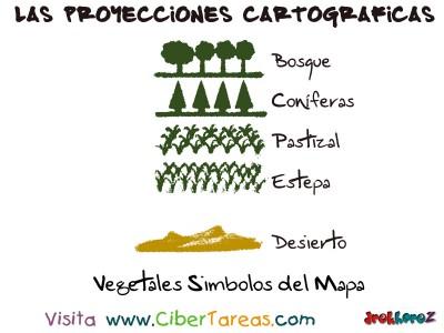 Vegetales Simbolos del Mapa - Proyecciones Cartograficas