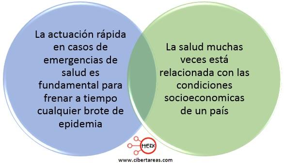 ambito de la salud introduccion a las ciencias sociales ejemlo