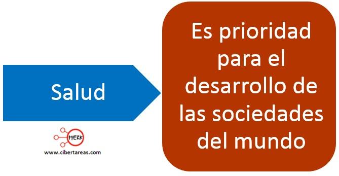 ambito de la salud introduccion a las ciencias sociales