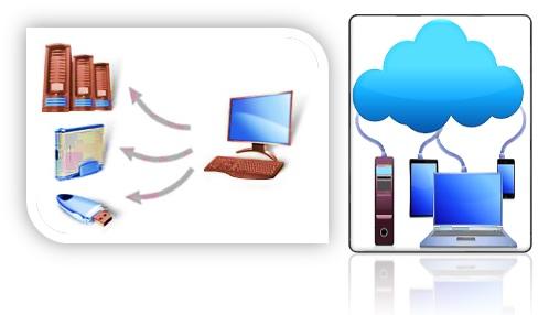 respaldo de informacion resguardo de informacion y elaboracion de documentos