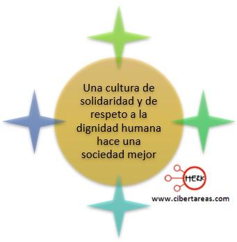 introduccion a las ciencias sociales tergiversacion de los valores