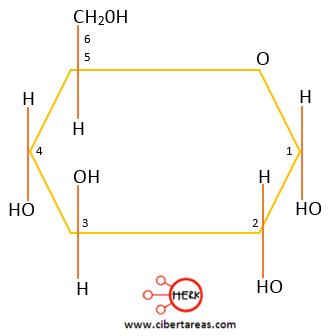 formula de la glucosa