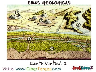 Corte Vertical Estructuras Externas o Extrusivas - Eras Geologicas