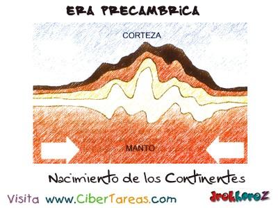 Nacimiento de los Continentes - Era Precambrica