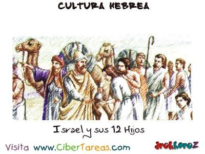 Israel y sus Doce Hijos - Cultura Hebrea