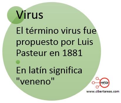 concepto de virus significado de virus