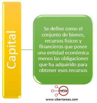 concepto de capital contabilidad