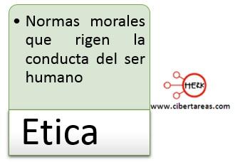 concepto de etica decinicion de etica