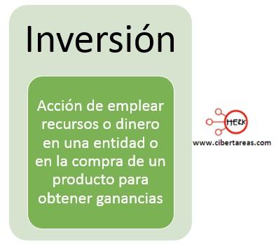 concepto de inversion contabilidad