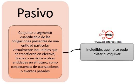 concepto de pasivo contabilidad