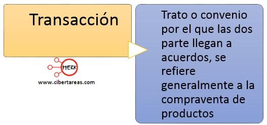 concepto de transaccion mapa coceptual contabilidad