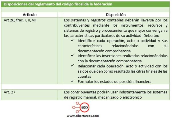 disposiciones del reglameto del codigo fiscal del a federacion