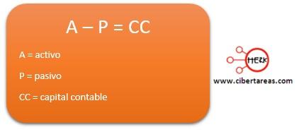 formula del capital contable contabilidad