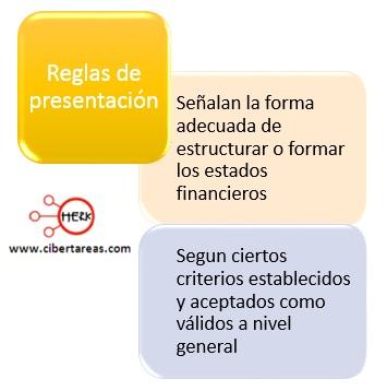 reglas de presentacion contabilidad