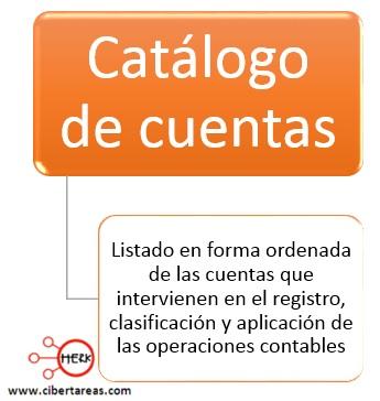 concepto de catalogo de cuentas contabilidad