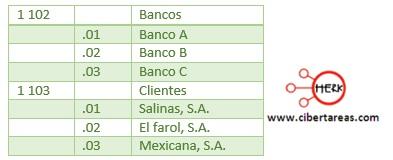 ejemplo subcuentas activo catalogo de cuentas contabilidad