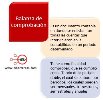 concepto definicion balanza de comprobacion
