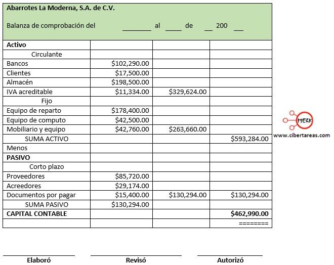 presentacion del estado de situacion financiera en forma de reporte
