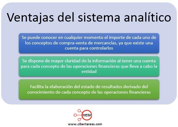 ventajas del sistema analitico contabilidad