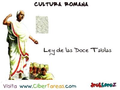 Ley de las Doce Tablas - Cultura Romana