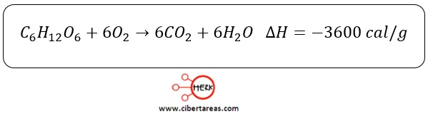 aerobiosis en la glucosa quimica