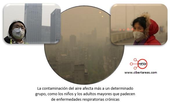 afectacion de la contaminacion del aire