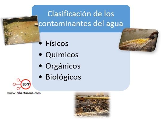 clasificacion de los contaminantes del agua