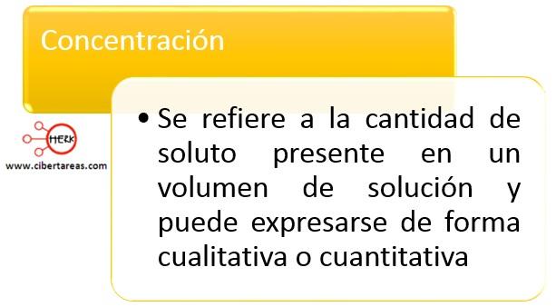 concepto de conceontracion quimica