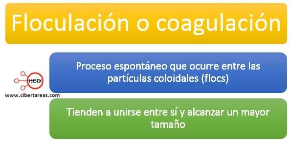 concepto floculacion o coagulacion