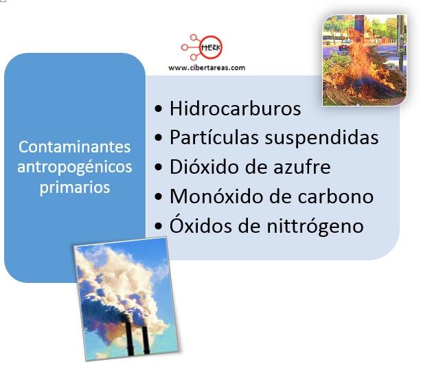 contaminantes antropogenicos primarios quimica 2