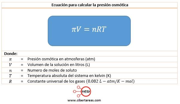 ecuacion para calcular la presion osmotica