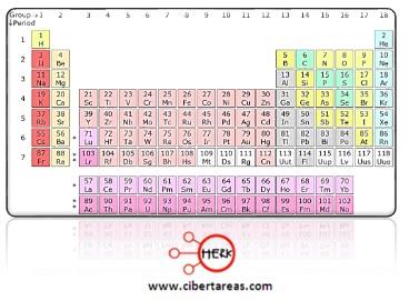 elemento quimica