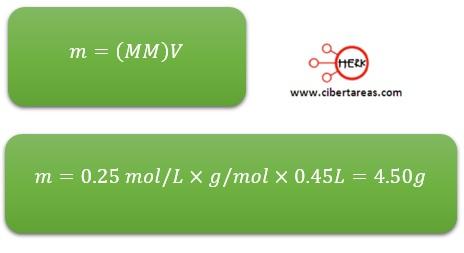 formula calcular molaridad quimica 2 ejemplo
