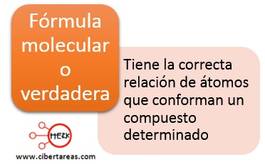 formula molecular o veradera concepto definicion