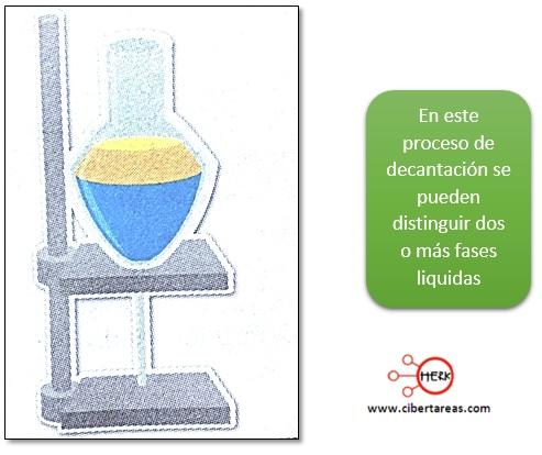 metodo de separacion decantacion quimica