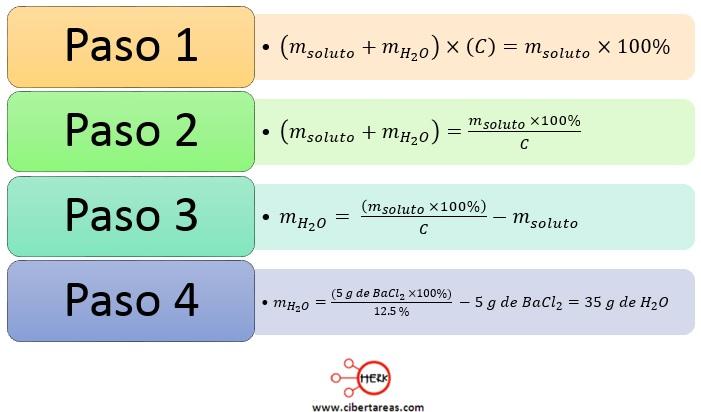 pasos para despejar la formula concentracion porcentual