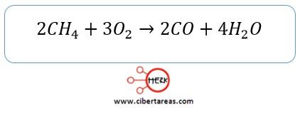 reaccion del metno monoxido de carbono