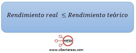 rendimiento real rendimiento teorico quimica 2