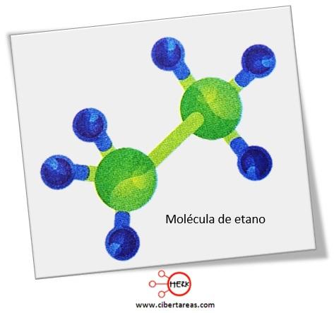 alcanos molecula de etano quimica